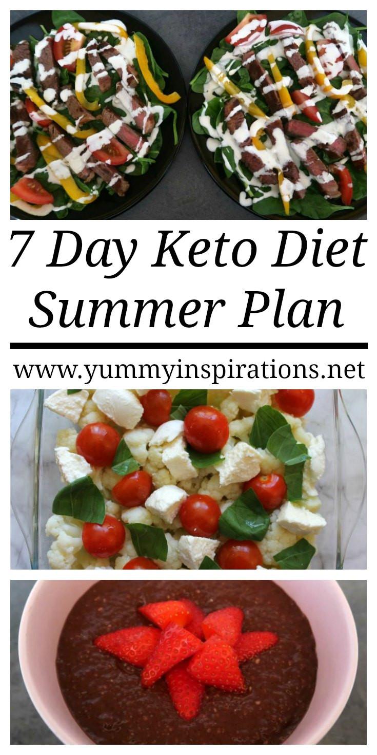 Keto Diet 7 Days